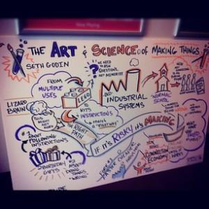 Visual interpretation of Seth Godin's Maker's Faire talk