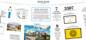 Warby Parker Annual Report 2012